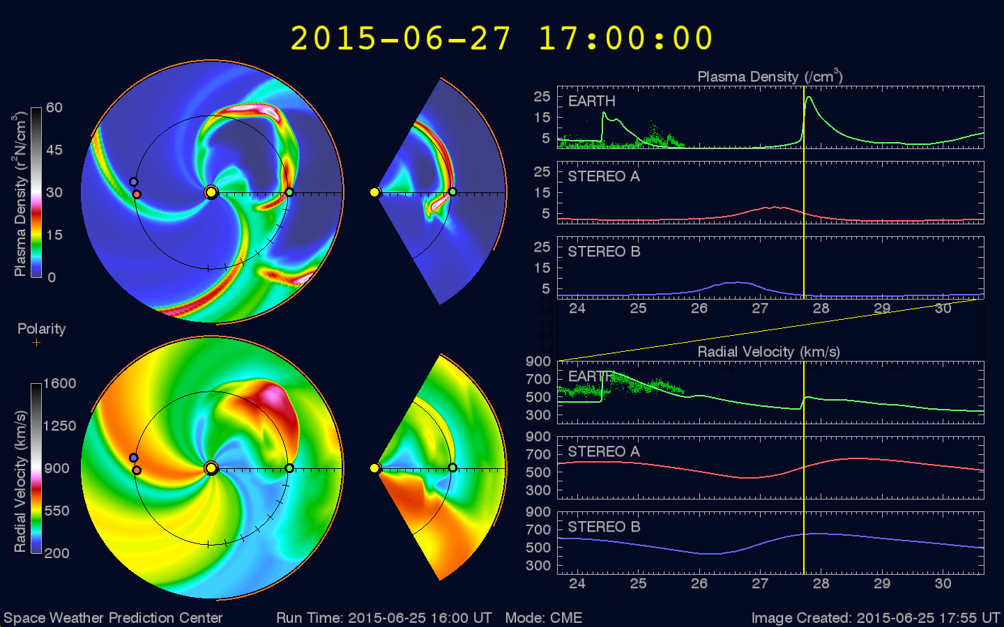 Latest CME Model run from NOAA SWPC with actual data