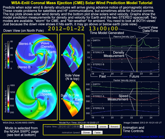 Great tool for predicting HF blackouts and Auroral events!